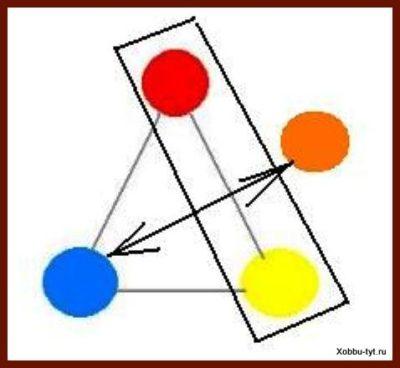 основные цвета в живописи 4
