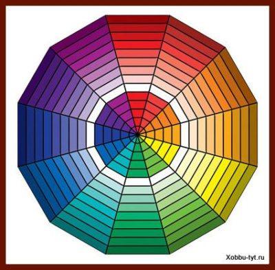 основные цвета в живописи 7