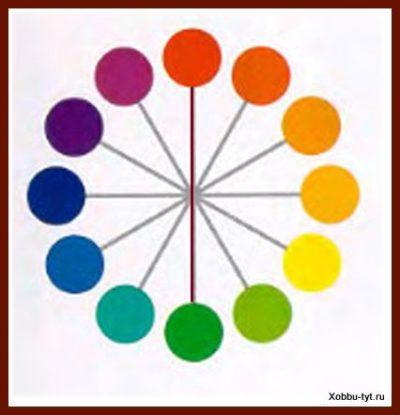 основные цвета в живописи 5