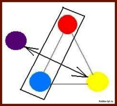 основные цвета в живописи 3