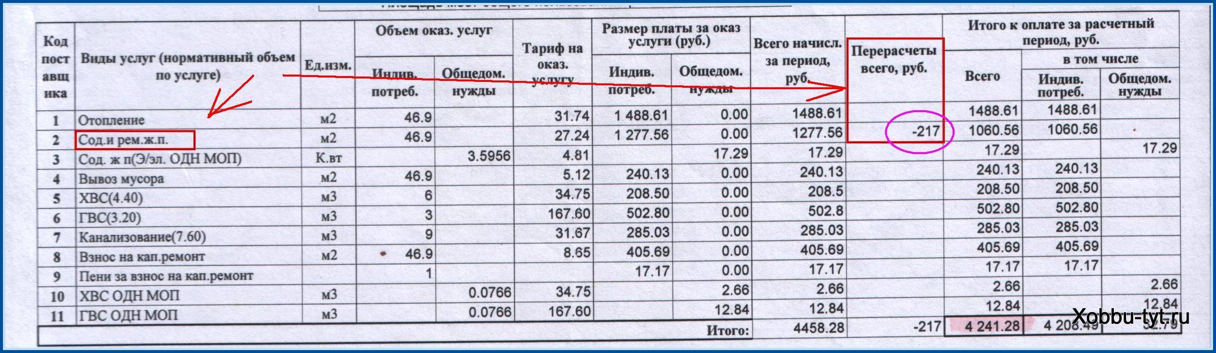 стоимость опломбировки счетчиков воды 12